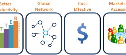 Outsourcing Software Development Partners