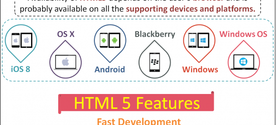 HTML5 Why Developers Need It