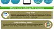 Develop A Mobile App For Business Website