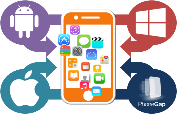 Mobile Application Specialist