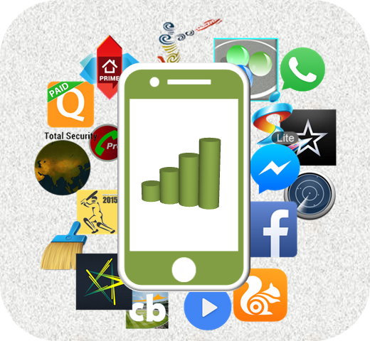 Outsourcing Mobile Application Development India