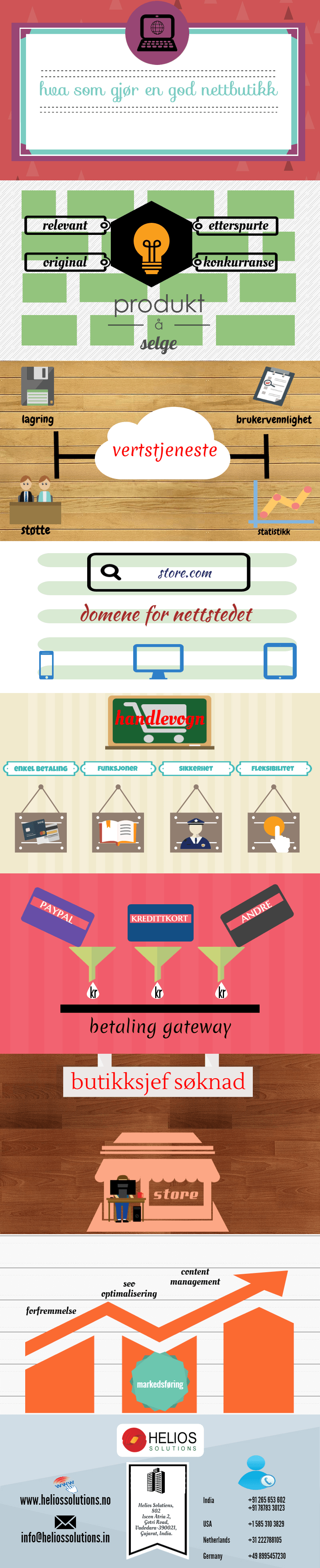 E Commerce Utvikling