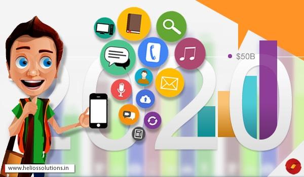 Mobile App Development Specialists