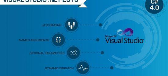 Microsoft-C#-Evolution