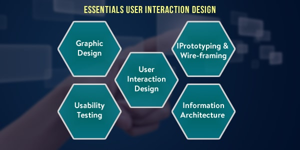 Essentials User Interaction Design