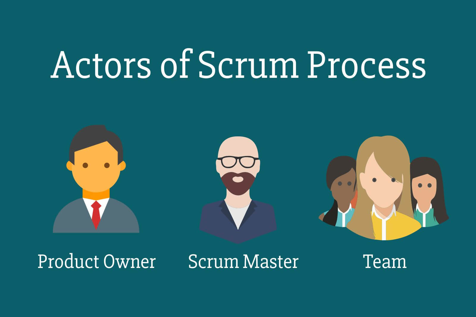 3 Main Actors of a Scrum Process