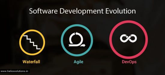 Software Development Evolution From Waterfall to Agile to DevOps