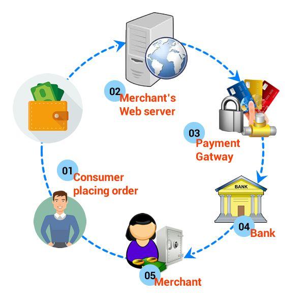 paymentgateway_detail_cta
