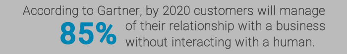 2020 Customer Relationship