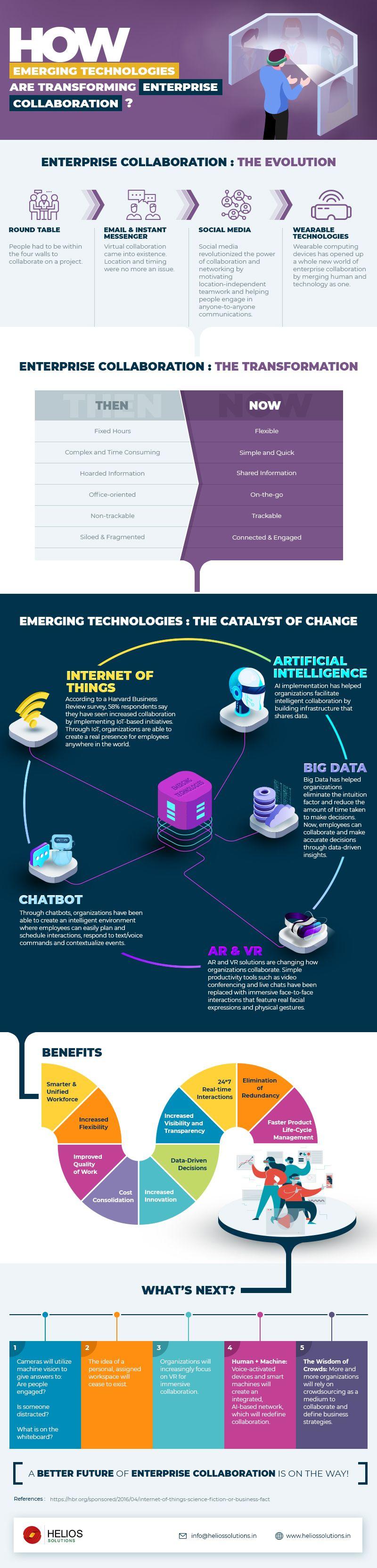 infographic-EmergingTechnologies-infograph
