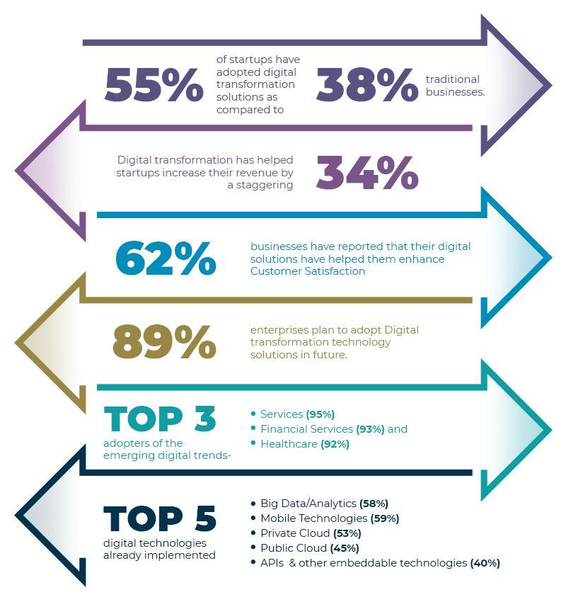 hsblog-infographic