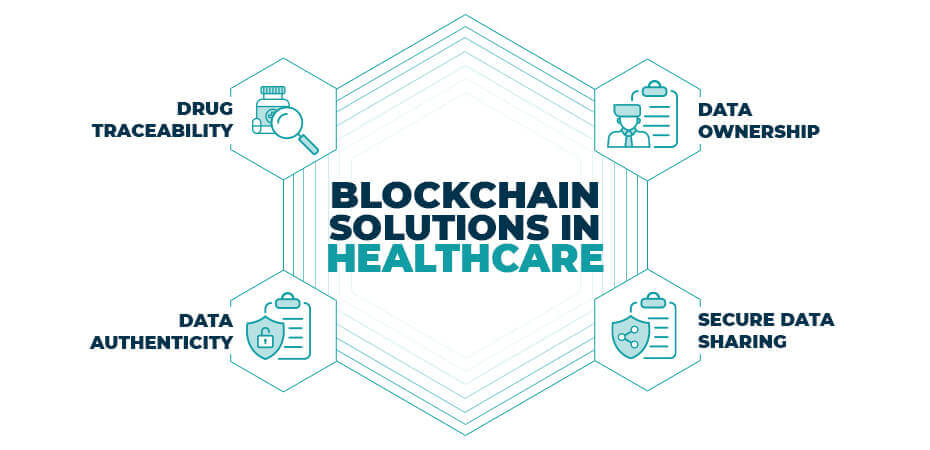 blog- BlockchainSolutions-in-Healthcare