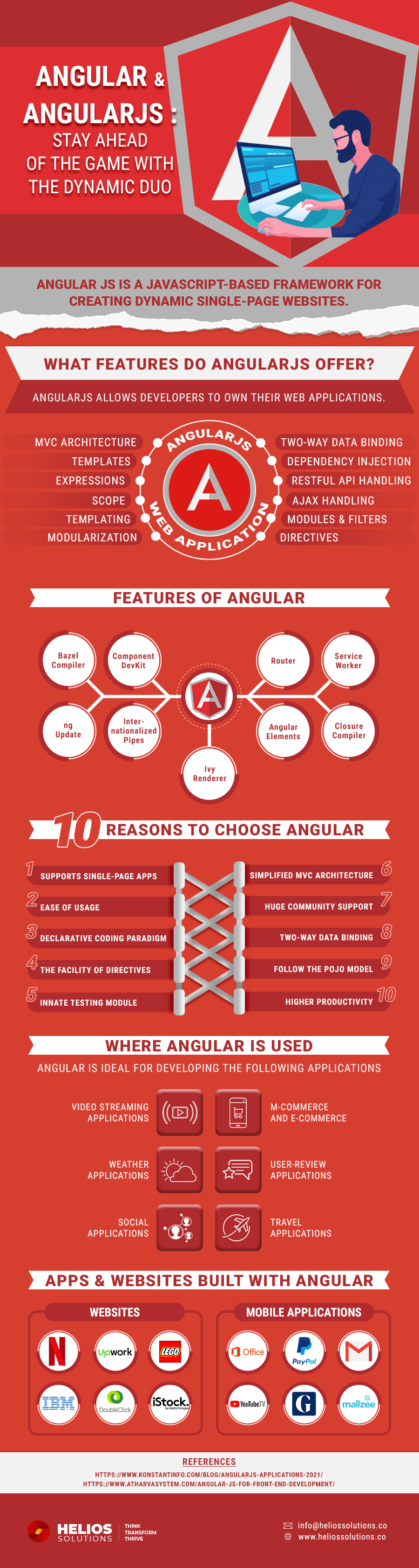 AngularJS & Angular: Stay Ahead of the Game with the Dynamic Duo