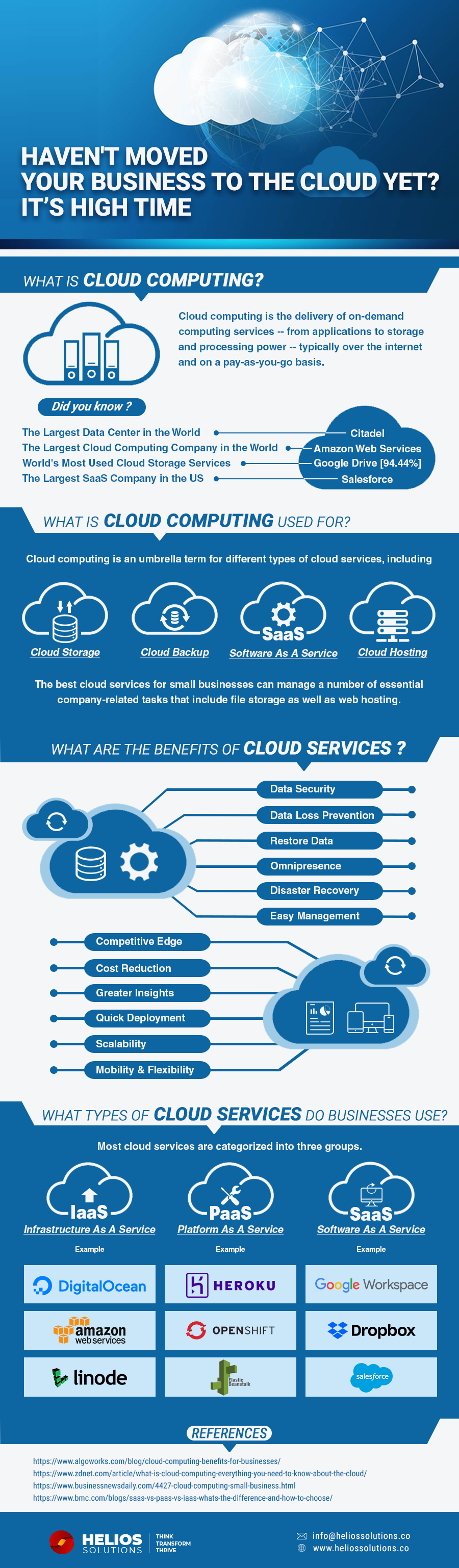 Haven't Moved Your Business To The Cloud Yet? It's High Time